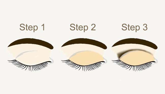eye makeup tips with pictures